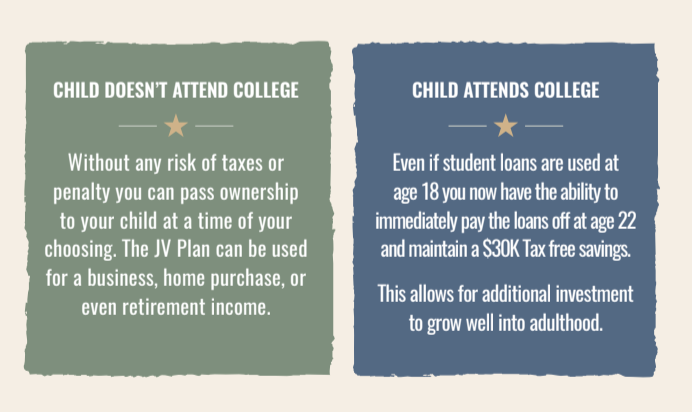 JV Plan Benefits